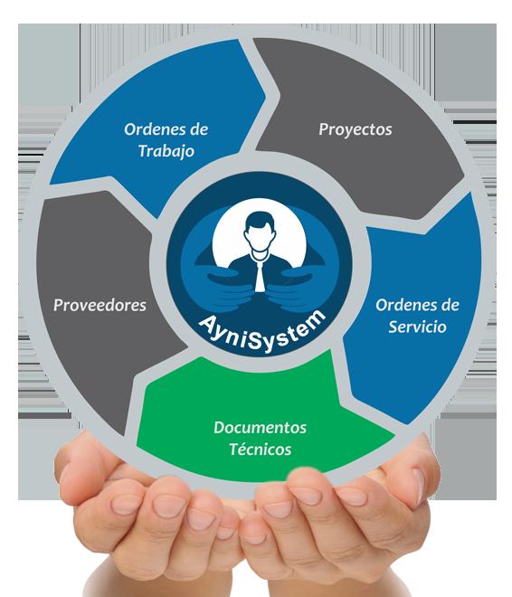 AyniSystem Edicion Industrial