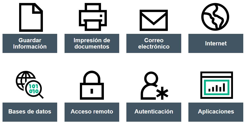 servicios_de_servidores_softnextcon